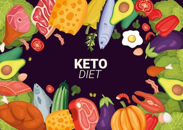Napis na diecie ketonowej