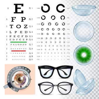 Narzędzia okulistyczne, zestaw sprzętu do badania wzroku