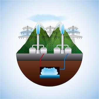 Naturalne i elektryczne wieże geotermalne