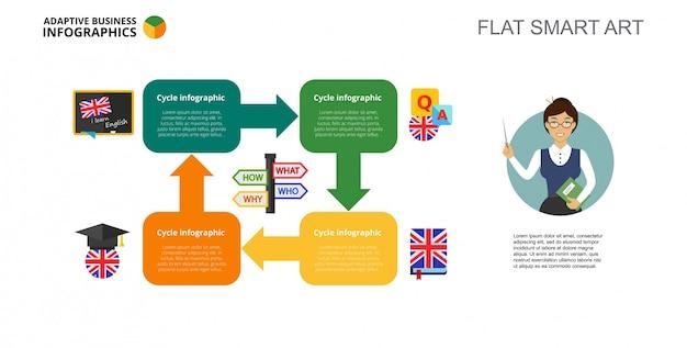 Nauka angielskiego szablonu slajdów