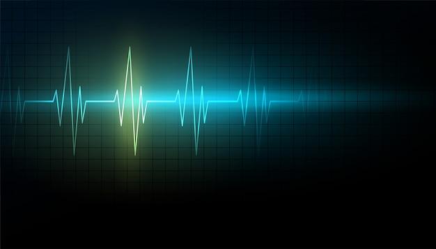 Nauki medyczne i opieki zdrowotnej tło z linią bicia serca