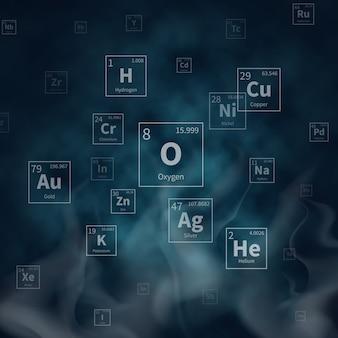 Naukowe tło z symbolami pierwiastków chemicznych i biały dym