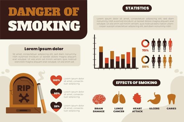 Niebezpieczeństwo palenia infografiki