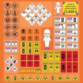 Niebezpieczne towary i materiały niebezpieczne zestaw znaków i symboli toksycznych i zakaźnych