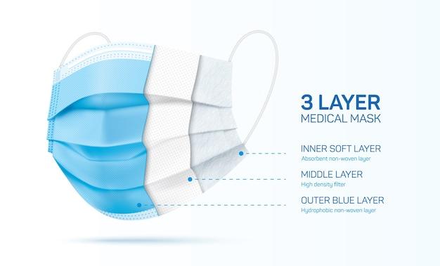 Niebieska medyczna maska na twarz z przekrojem materiałów wewnętrznych. maska ochronna z trzema warstwami.