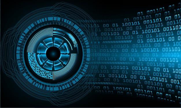 Niebieskie oko piłka streszczenie cyber przyszłości technologii