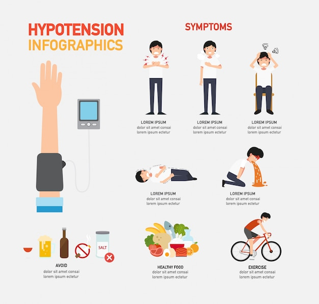 Niedociśnienie infographic, wektorowa ilustracja