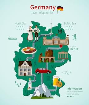 Niemcy podróży płaskiej mapę plansza koncepcja