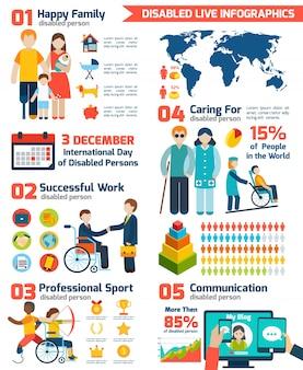 Niepełnosprawny zestaw infografiki