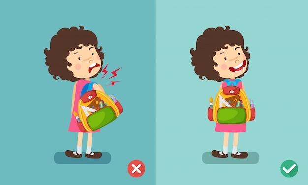 Niewłaściwe i właściwe sposoby ilustracji stojącej plecaka, wektor
