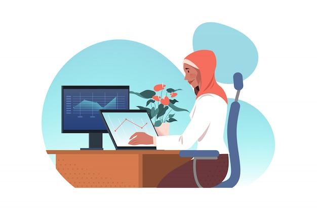 Niezależny, praca zdalna, analiza danych biznesowych, koncepcja kodowania