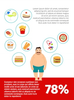 Niezdrowy projekt plakatu żywności
