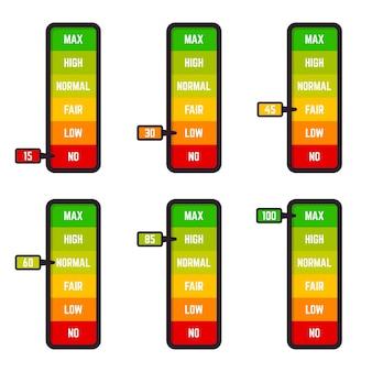 Niska skala słupkowa. skala wskaźnika satysfakcji, wskazanie dobrej i niskiej oceny satysfakcji klienta, zestaw ikon ilustracji mierzy poziomy towarów. maksymalny poziom wysoki i normalny, sprawiedliwy i niski