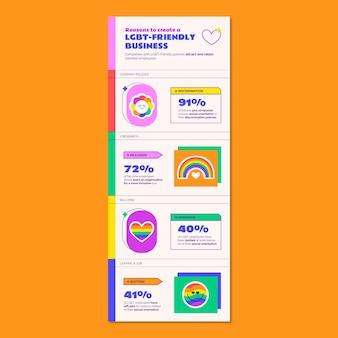 Nowoczesna, kolorowa, ogólna infografika lgbt