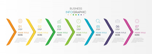 Nowoczesna plansza biznesowa z 7 krokami lub opcjami