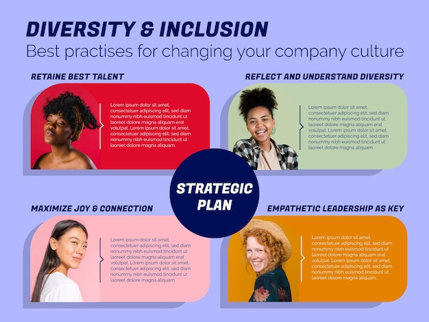 Nowoczesna plansza strategiczna, różnorodność, ogólna infografika