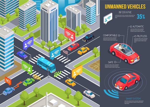 Nowoczesne bezzałogowe pojazdy infografika i pejzaż miejski