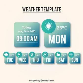 Nowoczesne prognoza pogody szablonu