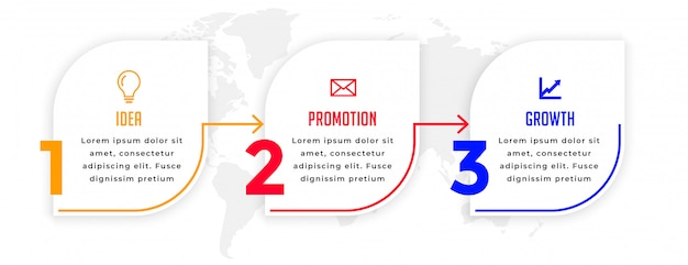 Nowoczesne trzy kroki biznes infographic szablon kierunkowy