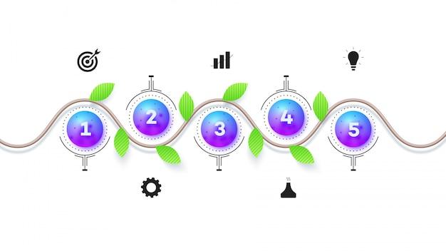 Nowoczesny konstruktor osi czasu infographic dla sektora ekologicznego.