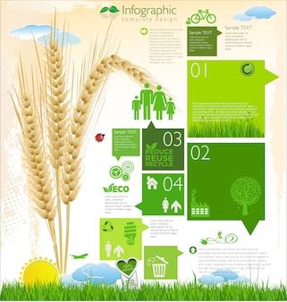 Nowoczesny układ projektu ekologia