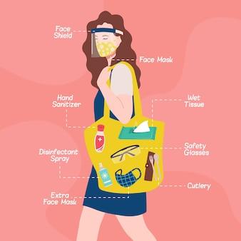 Nowy normalny styl życia. kobieta nosząca osłonę twarzy i maskę nosząca wypełnioną torbę musi mieć przy sobie przedmioty, które zapobiegną rozprzestrzenianiu się koronawirusa. niezbędne przedmioty covid-19. projekt wektor płaski.