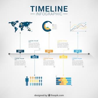 Oś czasu infografika szablon
