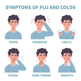 Objawy grypy. infografiki objawy przeziębienia i grypy. gorączka, kaszel i ból gardła, smarki, dreszcze