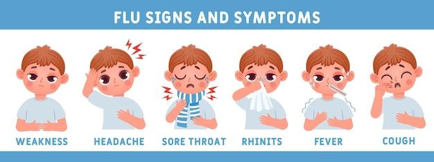 Objawy grypy z postacią chorego chłopca. kreskówka dziecko z gorączką, smark, kaszel i ból gardła. infografika wektor grypy lub zimno. ilustracja objawów choroby dziecka, grypy lub infekcji