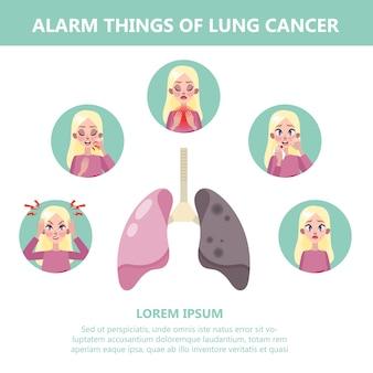 Objawy i oznaki raka płuc. choroba układu oddechowego.