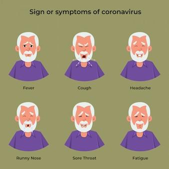 Objawy i oznaki wirusa koronowego lub covid-19