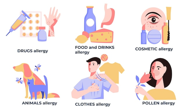 Objawy i przyczyny alergii i reakcji alergicznej. leki i kosmetyki, żywność i napoje, zwierzęta i ubrania, pyłki i rośliny. choroba i środek ochrony zdrowia. wektor w stylu płaskiej