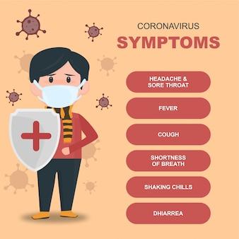 Objawy wirusa korony z ilustracjami mężczyzn używających masek i tarcz
