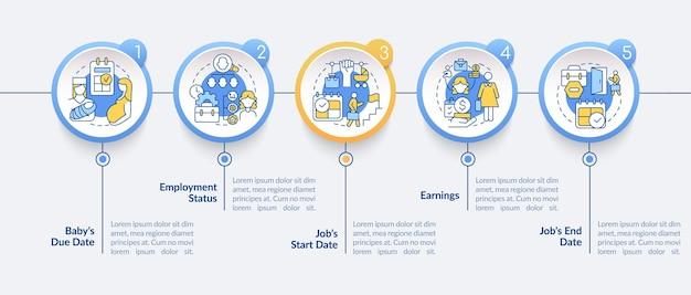 Obliczanie wymagań płacy macierzyńskiej wektor infografika szablon. elementy projektu zarys prezentacji. wizualizacja danych w 5 krokach. wykres informacyjny osi czasu procesu. układ przepływu pracy z ikonami linii