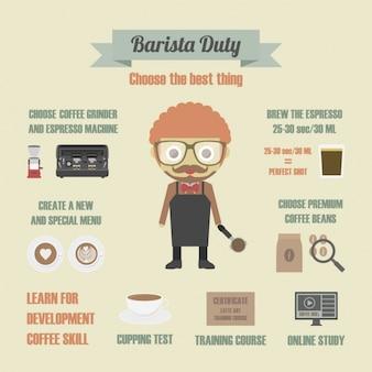 Obowiązki barista infografia