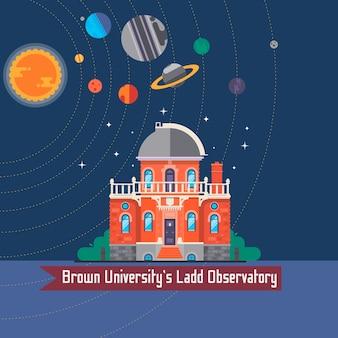 Obserwatorium, układ słoneczny wszystkie planety i księżyce, słońce, gwiazdy, komety, meteor, konstelacja. płaska stylowa wektorowa tło ilustracja.