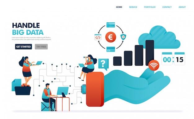 Obsługa dużych danych w systemie komunikacyjnym użytkownika i usługodawcy, zapisywanie historii działalności finansowej w chipie danych.