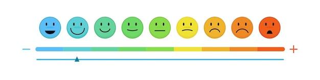 Ocena zadowolenia na poziomie wektora koncepcja sprzężenia zwrotnego w skali emoji przegląd i ocena wektora
