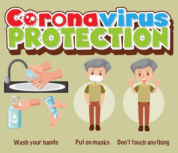 Ochrona przed koronawirusem z banerem zapobiegania covid-19