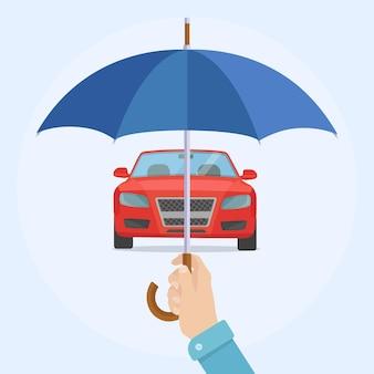 Ochrona ubezpieczeniowa w razie wypadku samochodowego, kradzieży
