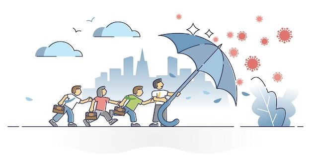 Ochrona układu odpornościowego sprzedawcy dla koncepcji konspektu odporności