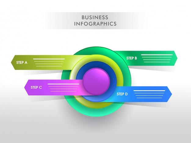 Odgórny widok kolorowy koncentryczny sfera diagram z cztery krokami