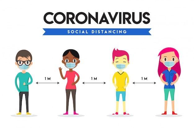 Odległość społeczna, przestrzeń bezpieczeństwa 1 metr od siebie. dystans społeczny. koronawirus.