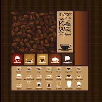 Odmiany kawy menu
