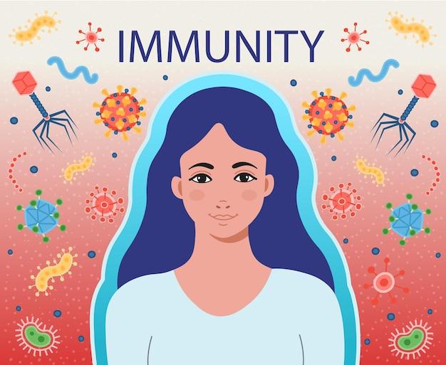 Odporność kobiet zwalcza wirusy i bakterie. bakterie infekcyjne i wirus pandemiczny. koronawirus