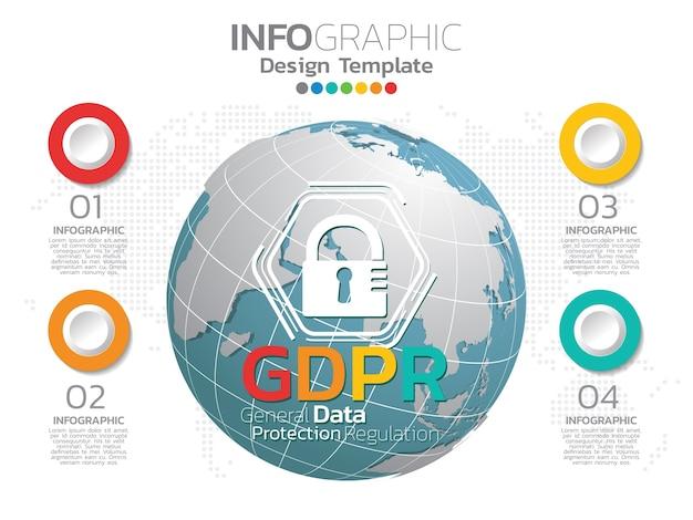Ogólne rozporządzenie o ochronie danych