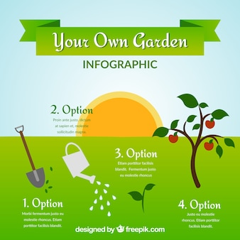 Ogród infografika