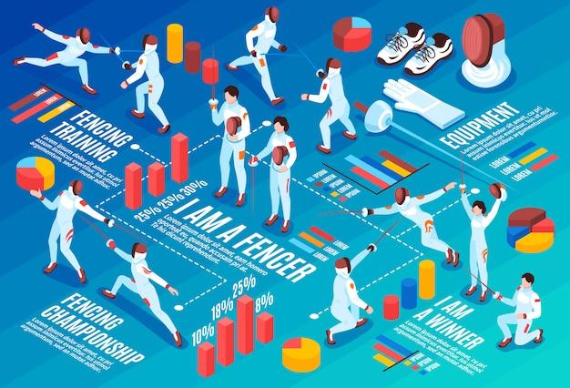 Ogrodzenie izometryczne infographic tło