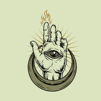 Oko ręka