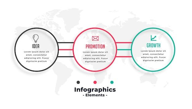 Okrągła linia trzech kroków infografika szablon